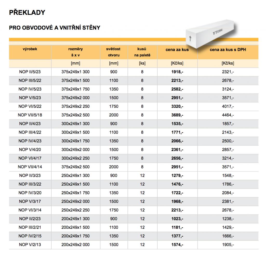 Ceník - Překlady pro obvodové a vnitřní stěny